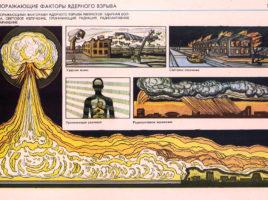 православный модернизм