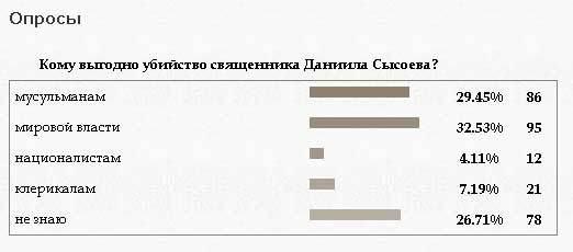 Правая.ру